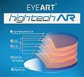 Hightech AR.jpg