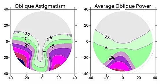 Oblique Astigmatism.jpg