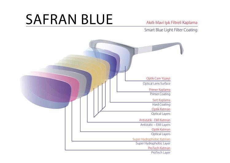 SAFRAN BLUE_Kaplama.jpg