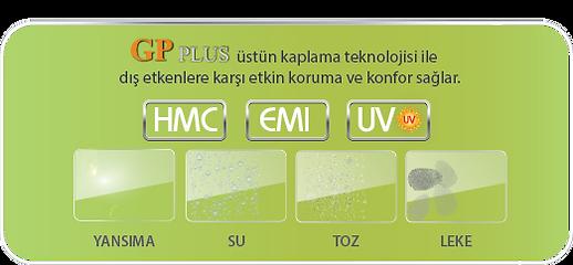 GP Plus-Cam-Özellikler.png