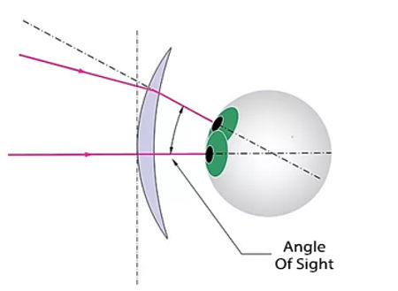 Angle Of Sight.jpg