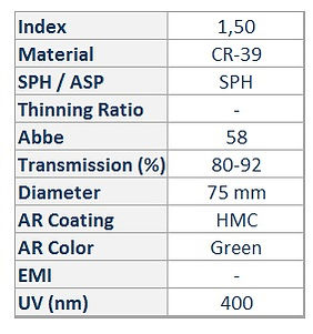 Gpolarize 1.50 Brown - Green - Grey SPH