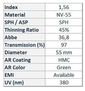 GP 1.56 SPH HMC 55mm Eng.jpg