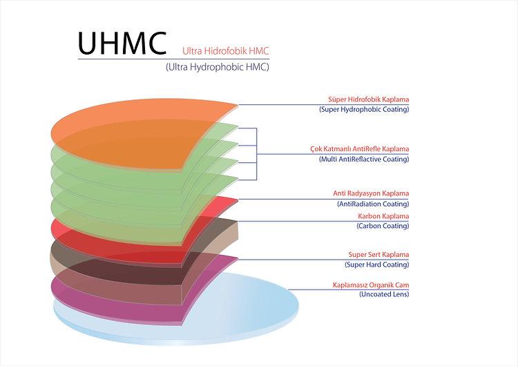 UHMC.JPG