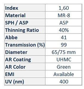 Biomedix Crystal 1.60 ASP Eng.jpg