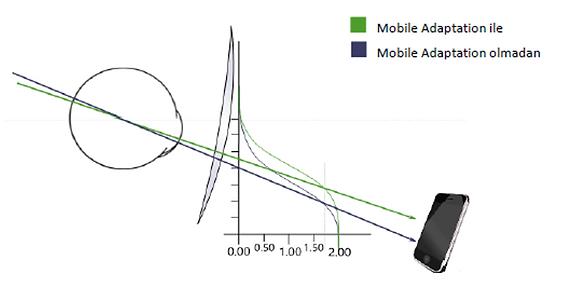 Mobile Adaptation Comparison.PNG