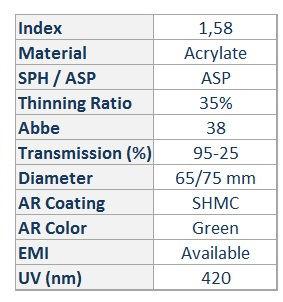 Frequency BlueCut 1. 58 ASP SHMC COLORVE