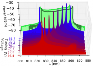 Single-Mode and High-Speed 850nm MEMS-VCSEL
