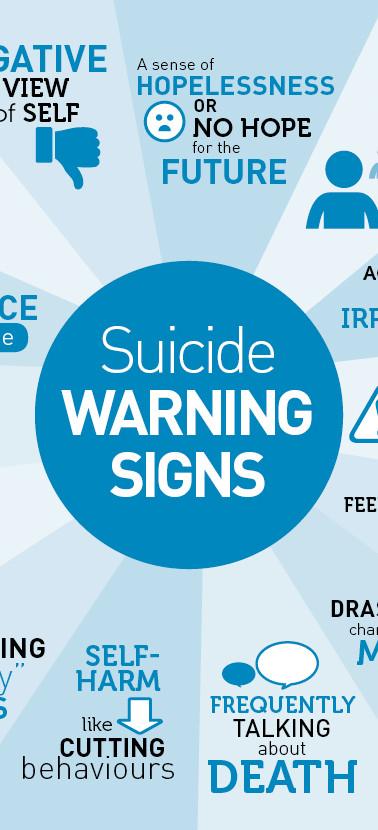Suicide warning-signs.jpg