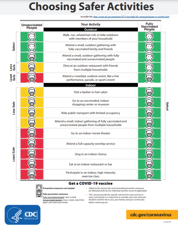 CDC Updated Guidelines-Vaccinated.png