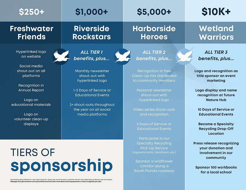 Waterway Advocates sponsorship tiers