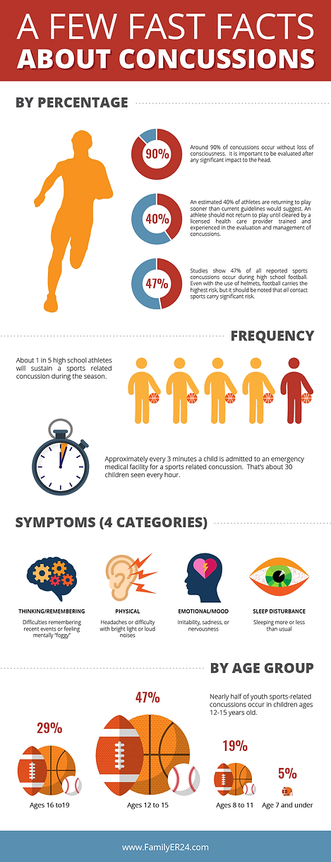 180402-Concussion-Infographic-01.png