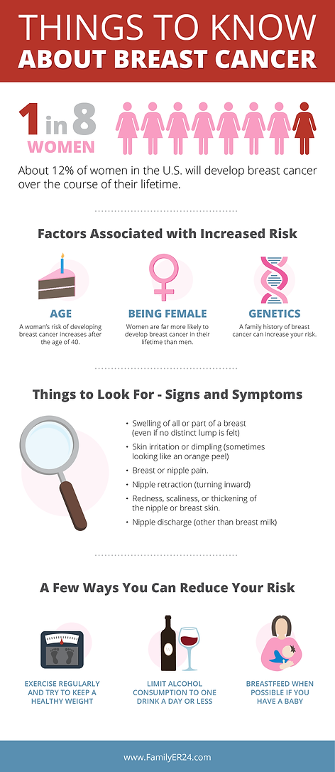 Breast Cancer Infographic-01.png