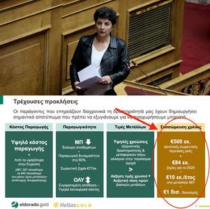Γιατί δεν έχει ελεγχθεί ακόμα φορολογικά η Ελληνικός Χρυσός, την ώρα που ομολογεί ζημίες μισό δις;