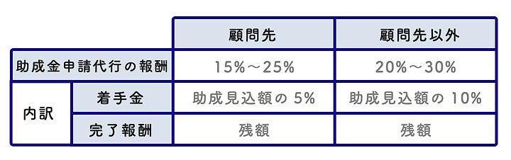 中嶋先生価格.jpg
