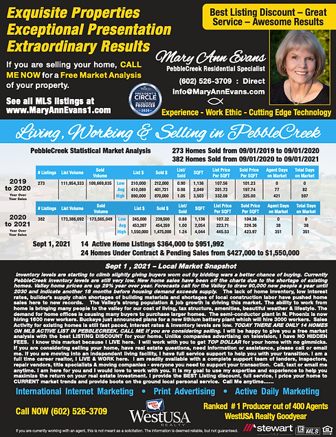 West USA Realty_Mary Ann Evans_Advert Oct2021.png