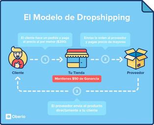 ¿Qué estrategia de distribución tomar para las ventas en línea?