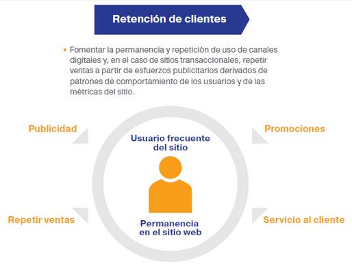 Retención de clientes en el proceso de marketing en e-commerce