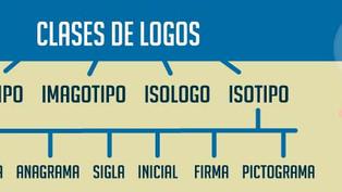 ¿Conoces la clasificación de los LOGOTIPOS?
