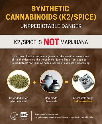 nida_syntheticcannabinoid_infographic_fi
