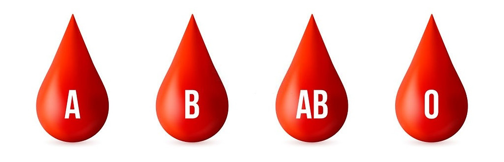 Blood Group, Personality