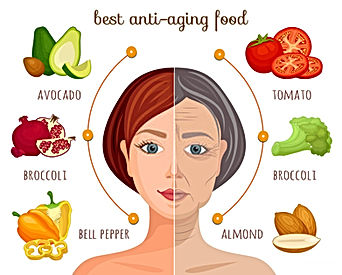 Scientists Have Found That These 8 Anti-ageing Foods Will Make Your Skin Healthy, Glowy & Youthful
