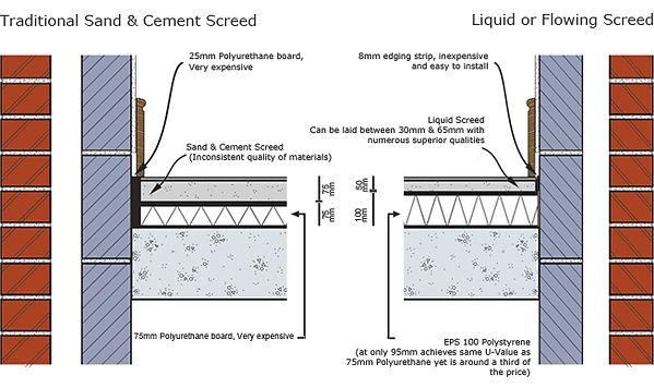 liquid screed diagram