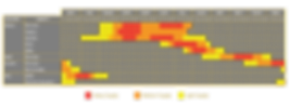 Diazteca mango availability chart