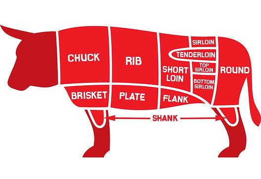 beef-cuts-chart-vector-1669698.jpg