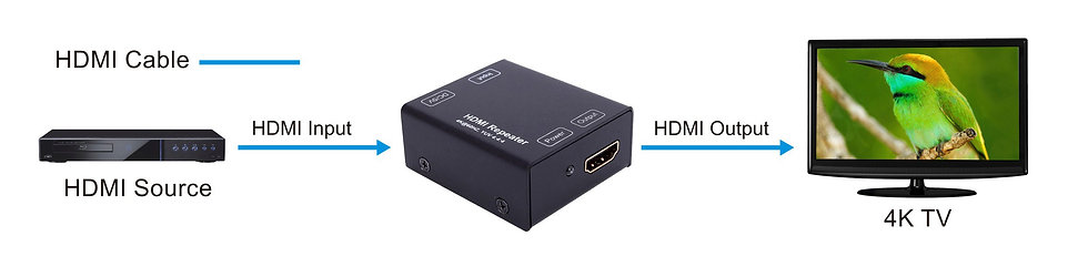 HDMI2.0 Repeater support 4k@60hz YUV4:4:4