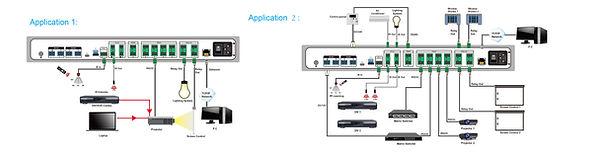 HDMI video controller by AV Projector room