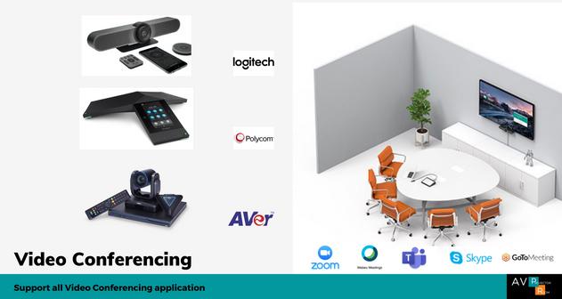 Video Conferencing Malaysia | AV Projector Room