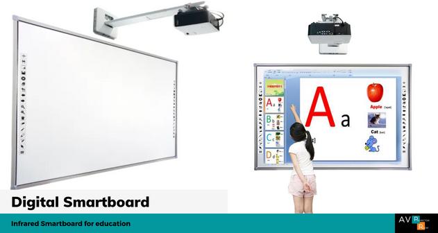 Digital interactive smartboard