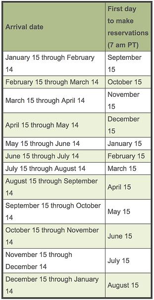 Yosemite Schedule.png