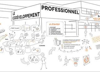 Découvrez le Co Développement professionnel