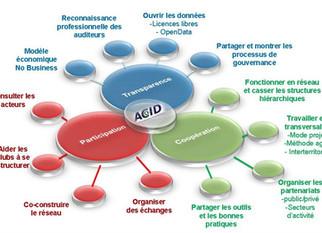 Nouveau site pour le réseau des réseaux d'auditeurs internes croisés (ACID)