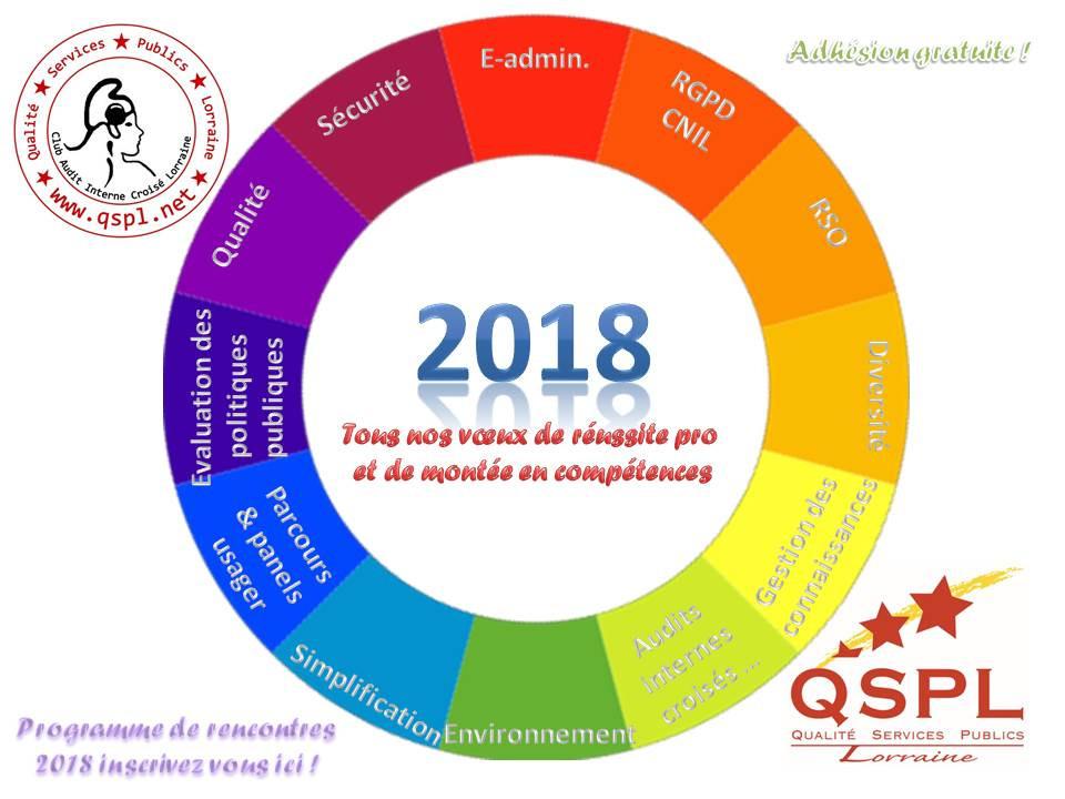 Carte de Voeux QSPL