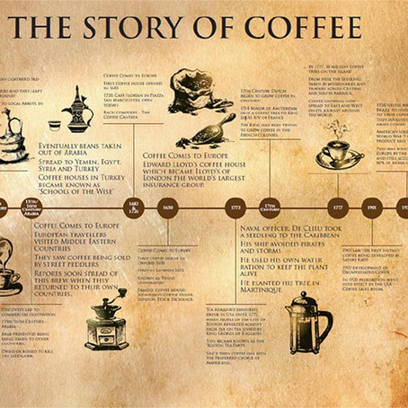 The Birthplace of Coffee