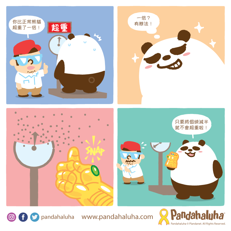 Pandahaluha - 減半