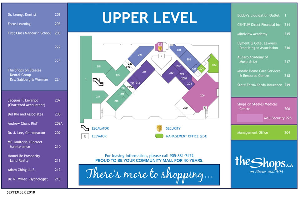 Shops Upper Level