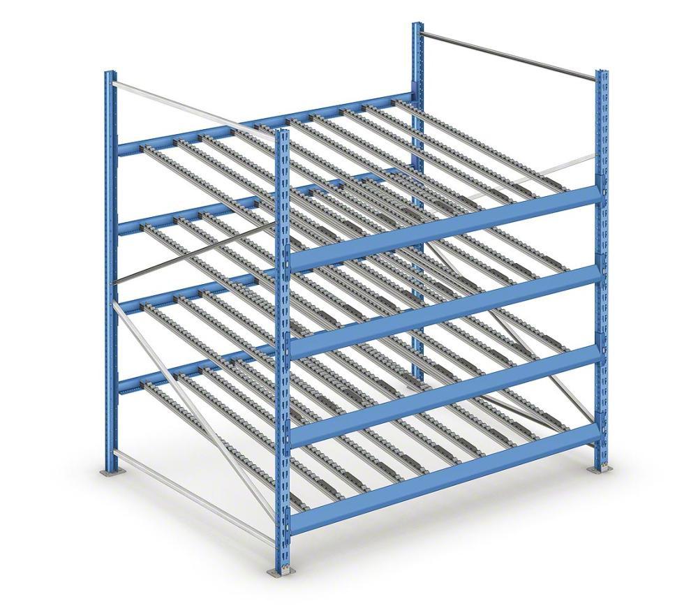 rack carton flow abe trade solutions.jpg