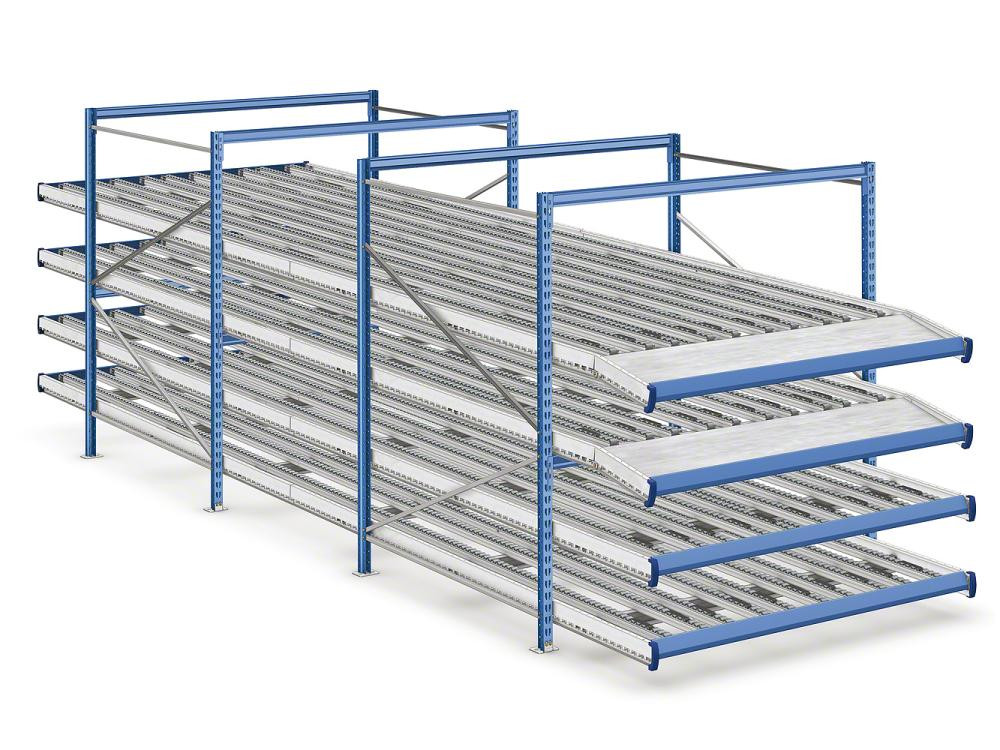 rack carton flow abe trade solutions pic