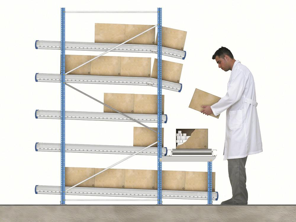 picking abe trade solutions carton flow.
