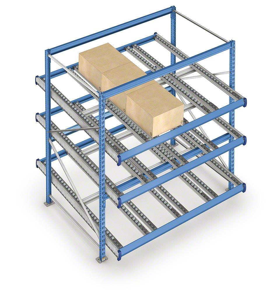 sistema carton flow abe trade solutions.