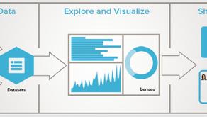 New Wave, New World: Salesforce Wave Analytics