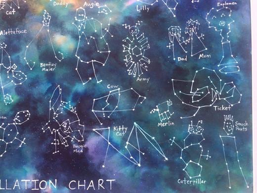 CMEC Constellation Chart