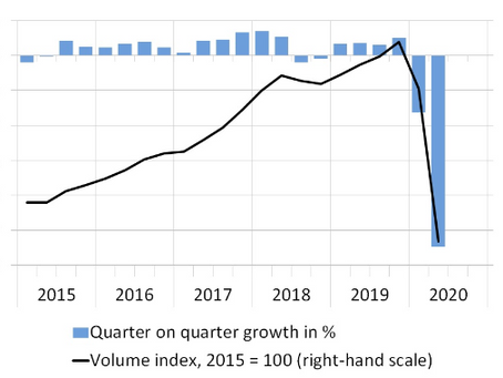 Swiss GDP - 2nd quarter has slumped by -8.2 %!