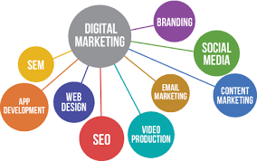 O is for Online Marketing, and how to use it to increase green fees…