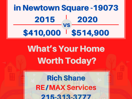 Median Home Prices in Newtown Square; 2015 vs 2020