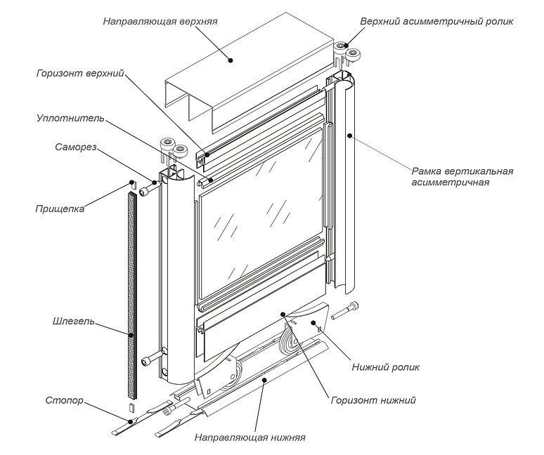 """Схема сборки раздвижных дверей из комплекта системы """"Standart"""""""